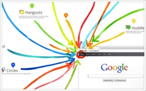 Foto-tutorial. Come creo la mia community su Google+?